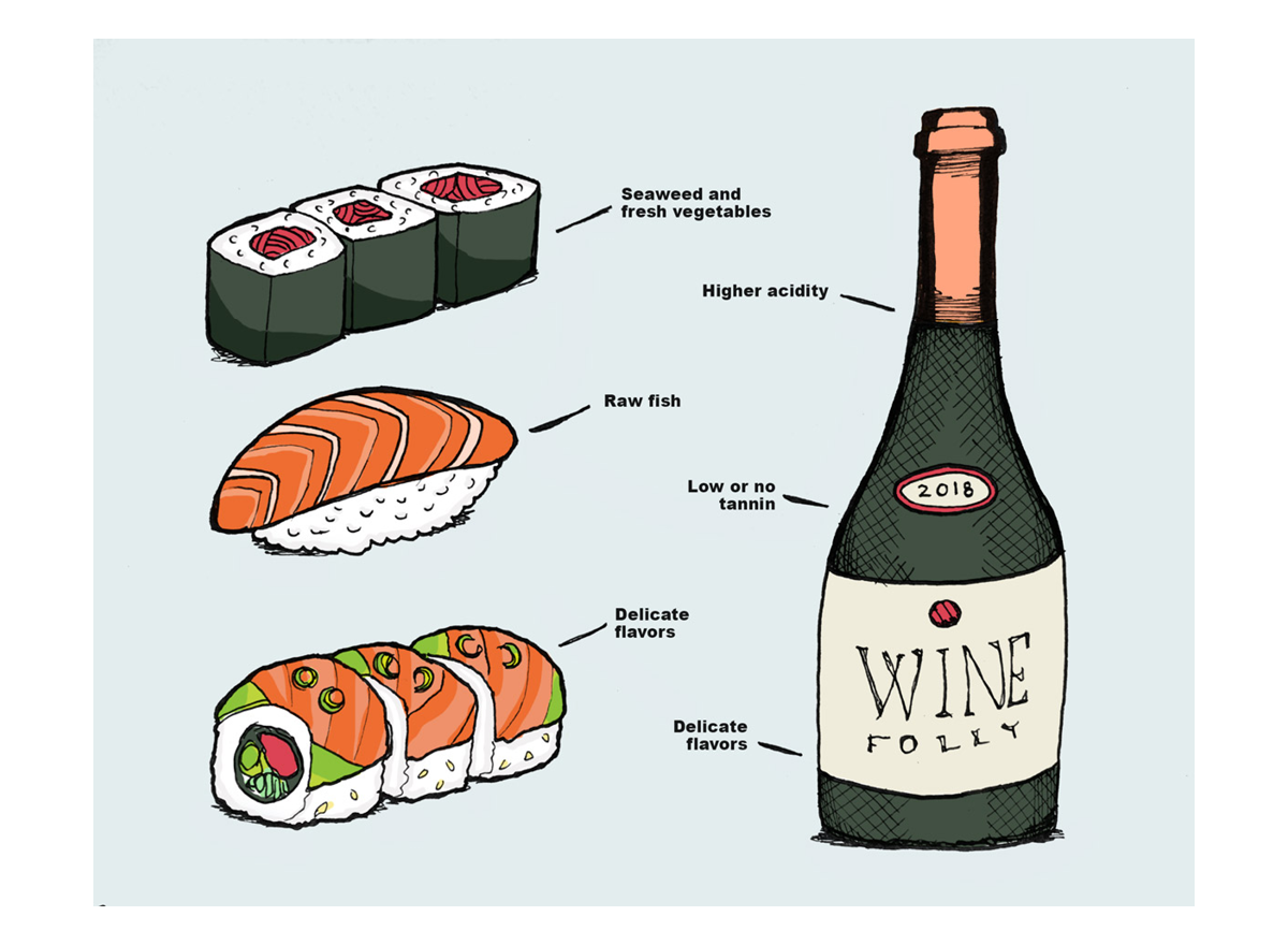 Best Wine For Sushi?
