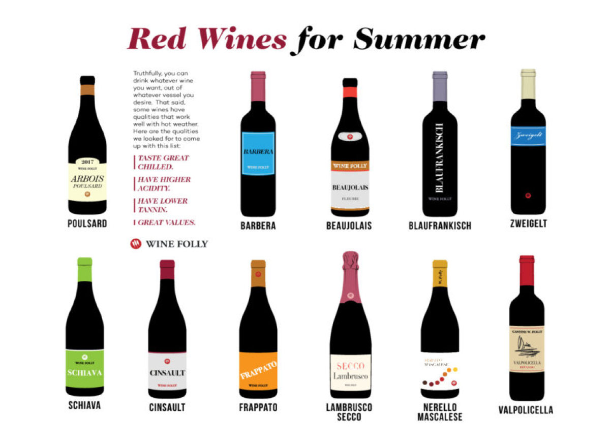Red Summer Wines