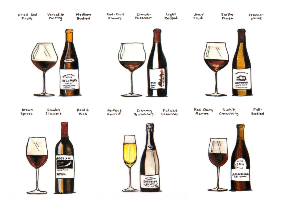 Wines To Choose
