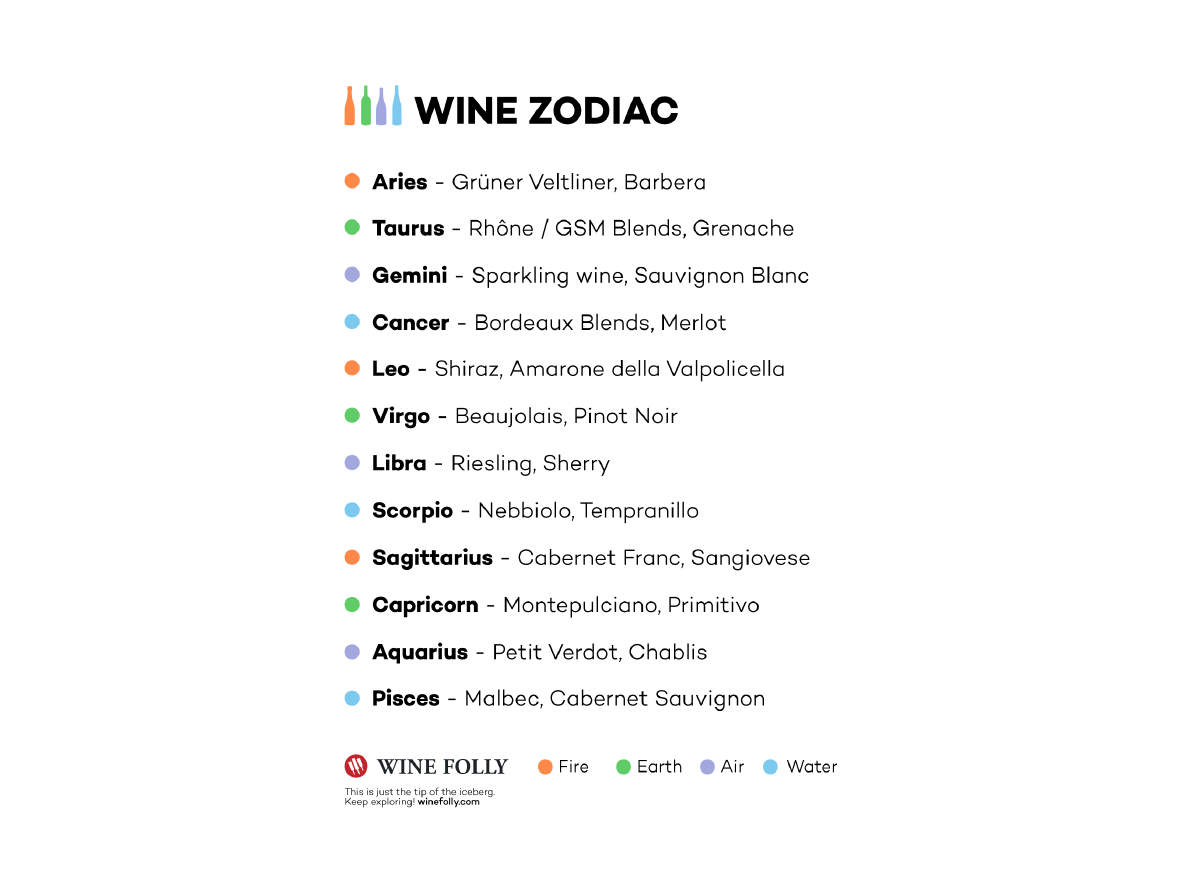 Matching Wine To Your Zodiacc