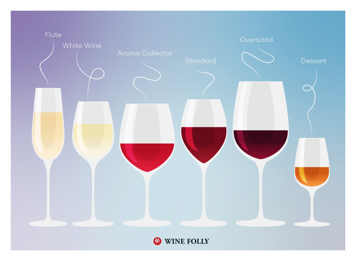 6 Wine Glasses To Rule Them All